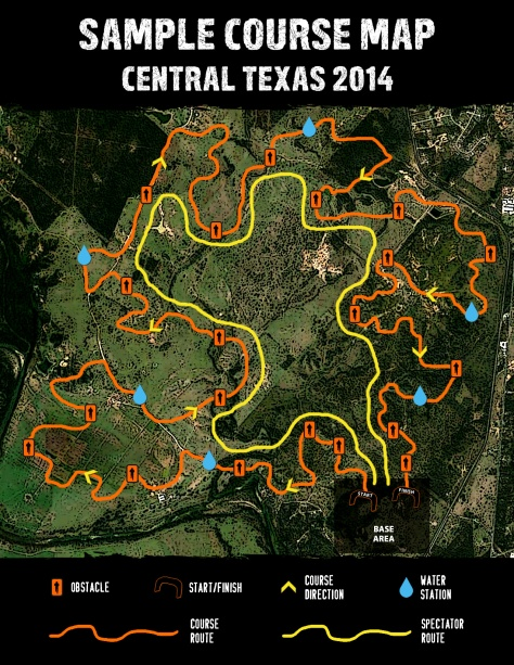 SAMPLE COURSE MAP