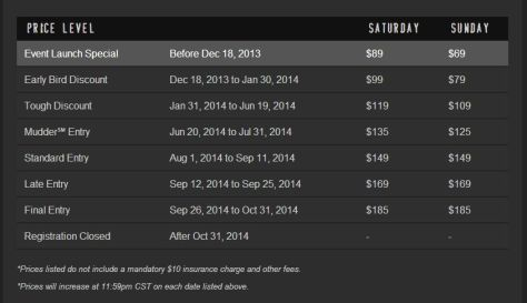 TOUGH MUDDER PRICES HOUSTON